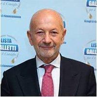 Prof. Antonio Caiafa